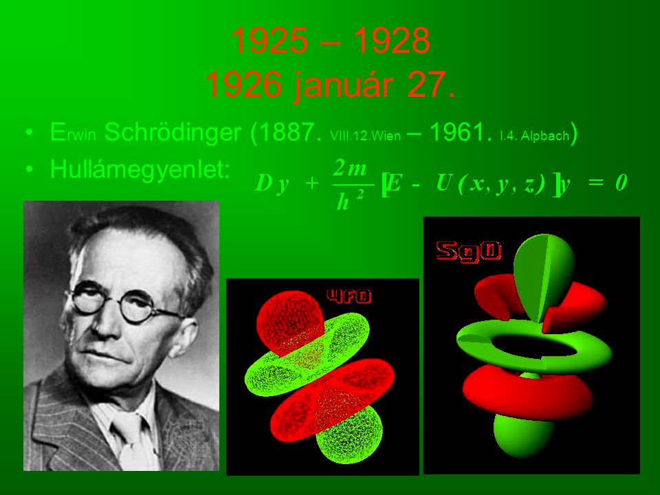 1925 – 1928 1926 január 27. Erwin Schrödinger (1887.