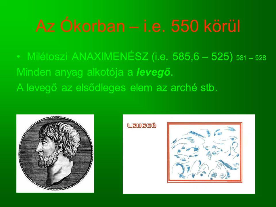 Az Ókorban – i.e. 550 körül Milétoszi ANAXIMENÉSZ (i.e. 585,6 – 525) 581 – 528. Minden anyag alkotója a levegő.