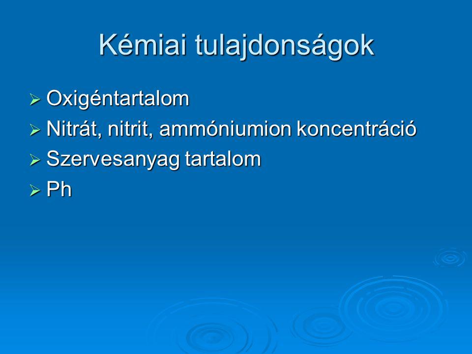 Kémiai tulajdonságok Oxigéntartalom