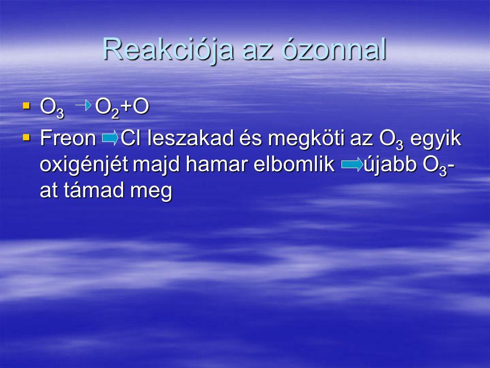 Reakciója az ózonnal O3 O2+O