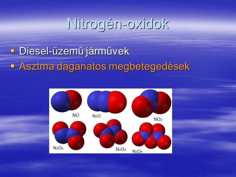 Nitrogén-oxidok Diesel-üzemű járművek Asztma daganatos megbetegedések