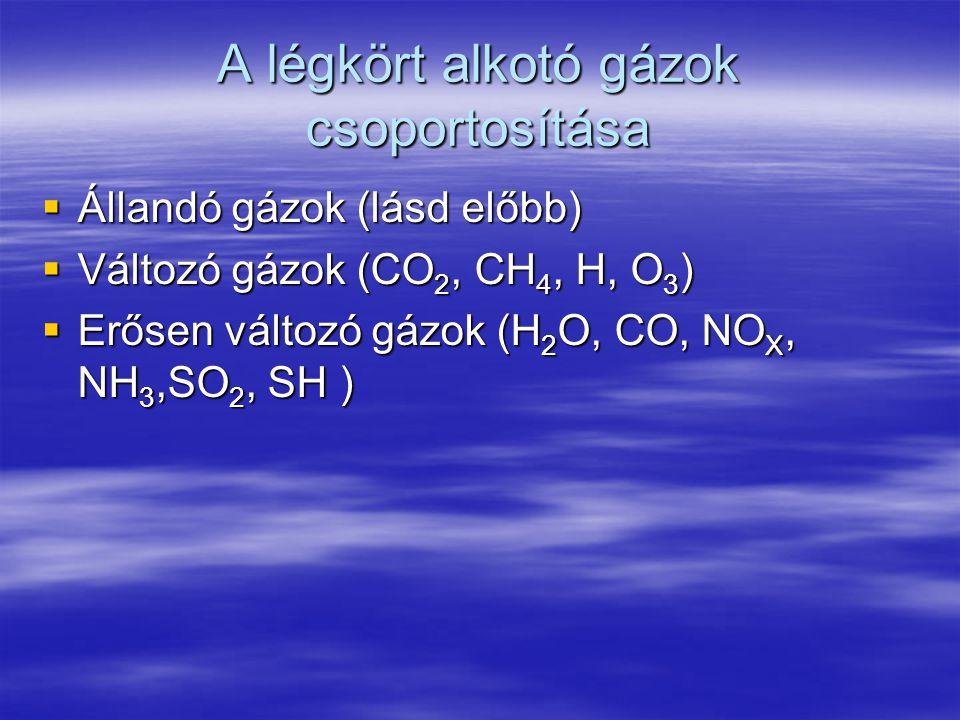 A légkört alkotó gázok csoportosítása