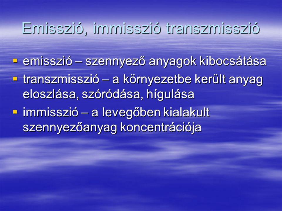 Emisszió, immisszió transzmisszió