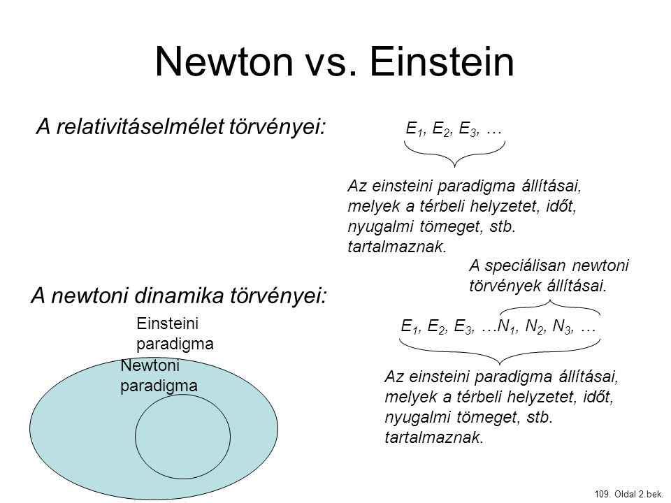 newton vs einstein 2 essay Albert einstein was a german american scientist he is best known for his theories on relativity and theories of matter and heat einstein is considered one of the.