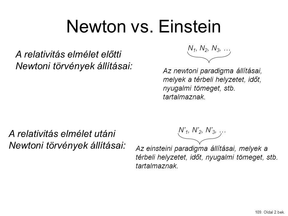 Newton vs. Einstein N1, N2, N3, … A relativitás elmélet előtti Newtoni törvények állításai: