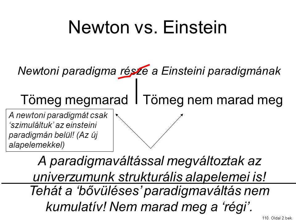 Newtoni paradigma része a Einsteini paradigmának