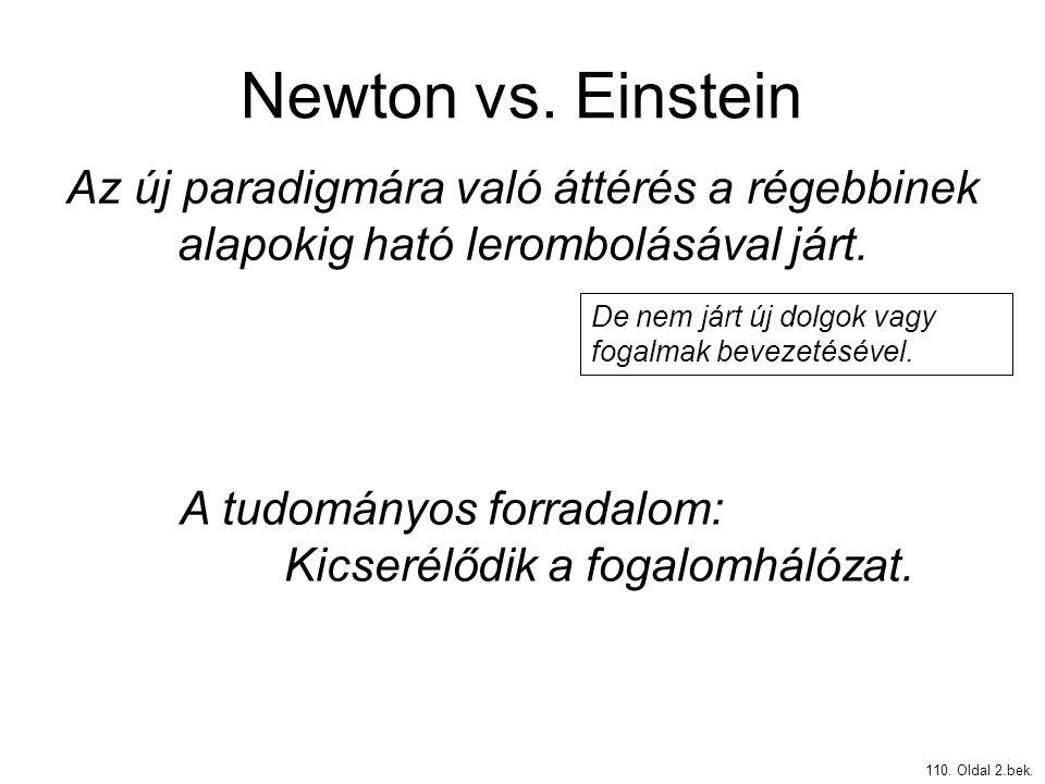 Newton vs. Einstein Az új paradigmára való áttérés a régebbinek alapokig ható lerombolásával járt.