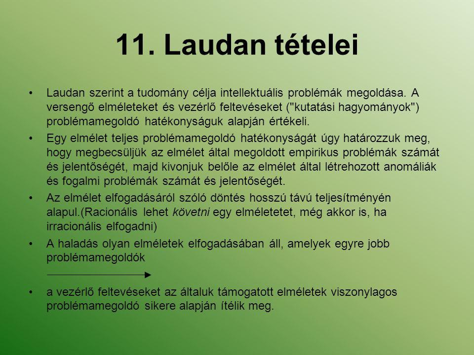 11. Laudan tételei