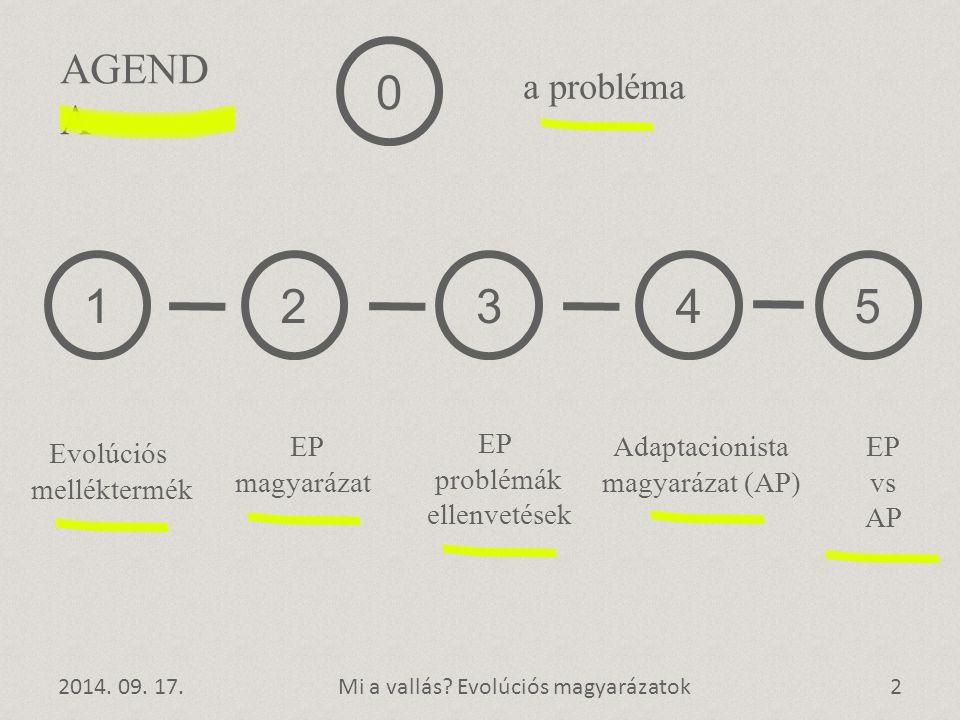 2 3 4 5 1 AGENDA a probléma EP magyarázat EP problémák ellenvetések