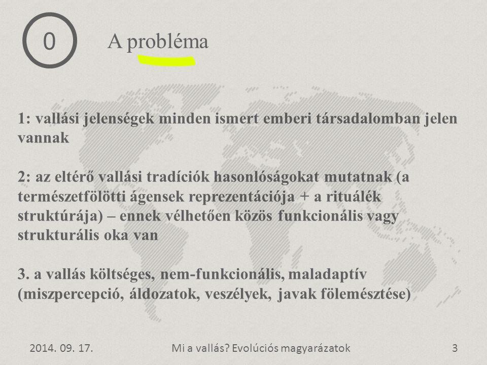 A probléma 1: vallási jelenségek minden ismert emberi társadalomban jelen vannak.
