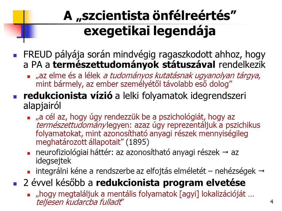 """A """"szcientista önfélreértés exegetikai legendája"""