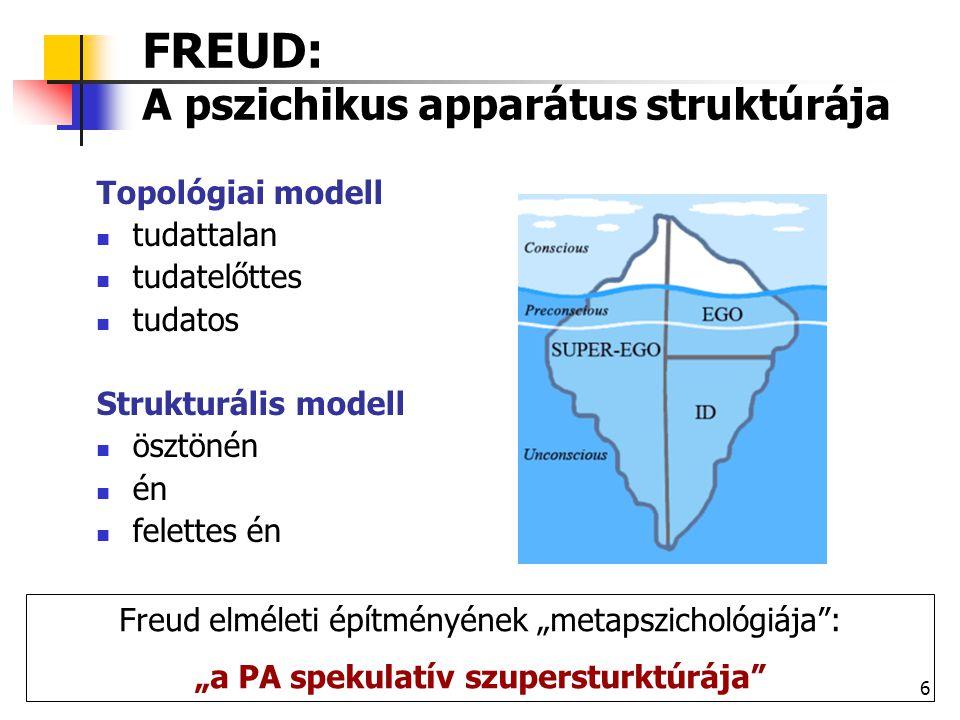 FREUD: A pszichikus apparátus struktúrája