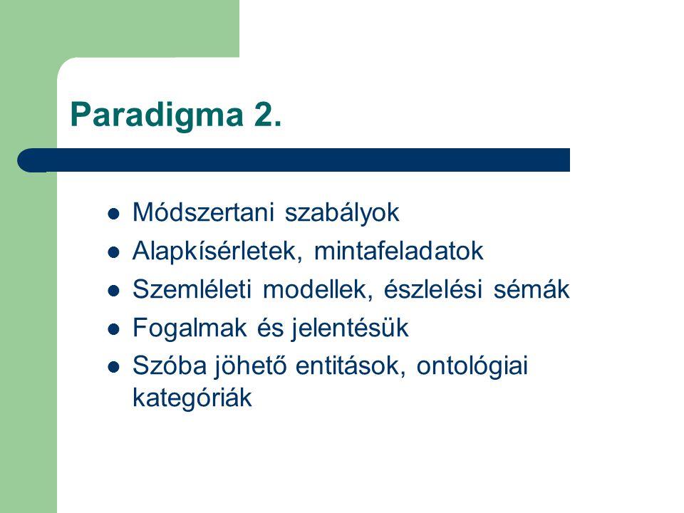 Paradigma 2. Módszertani szabályok Alapkísérletek, mintafeladatok
