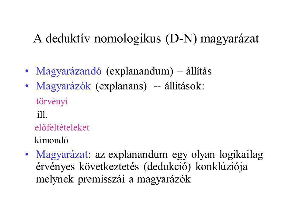A deduktív nomologikus (D-N) magyarázat