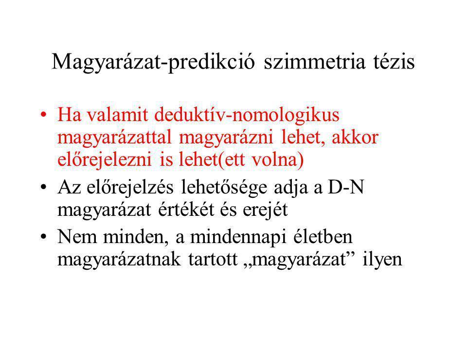 Magyarázat-predikció szimmetria tézis