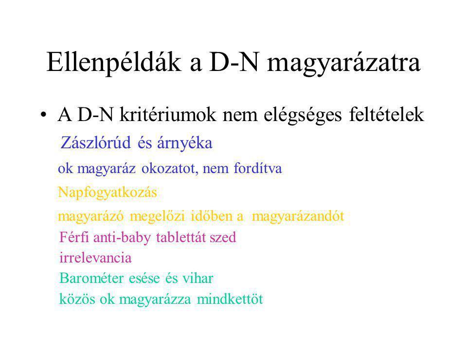 Ellenpéldák a D-N magyarázatra