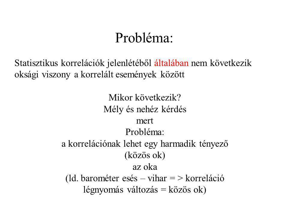 Probléma: Statisztikus korrelációk jelenlétéből általában nem következik oksági viszony a korrelált események között.