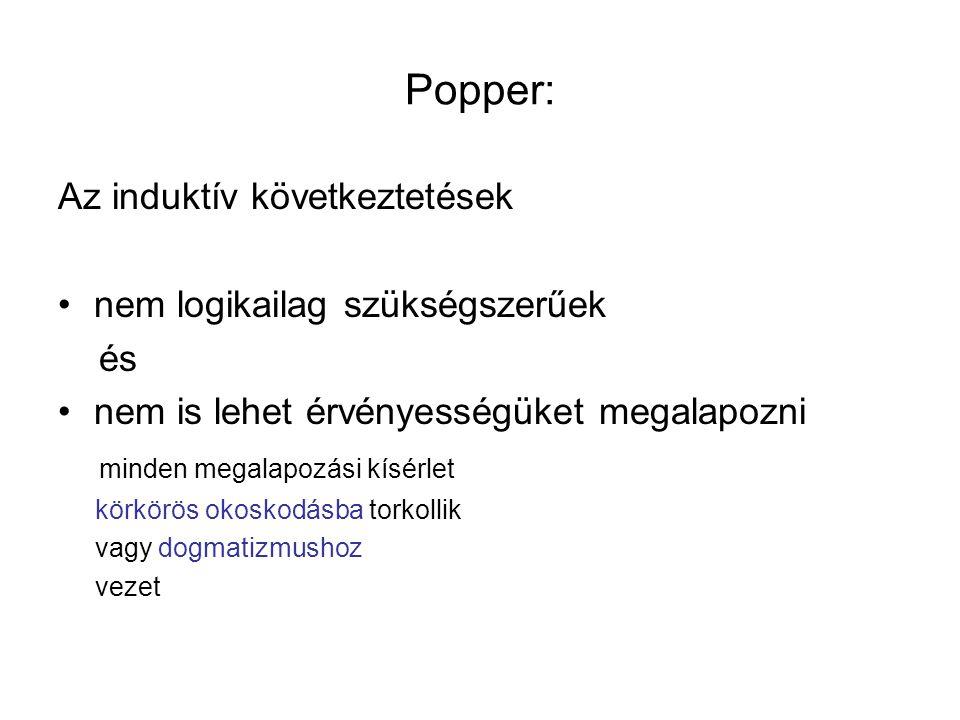 Popper: Az induktív következtetések nem logikailag szükségszerűek és