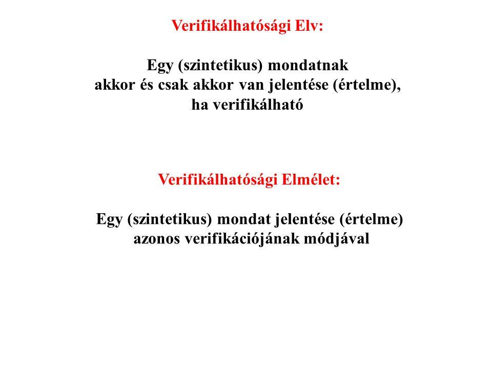 Verifikálhatósági Elv: Egy (szintetikus) mondatnak