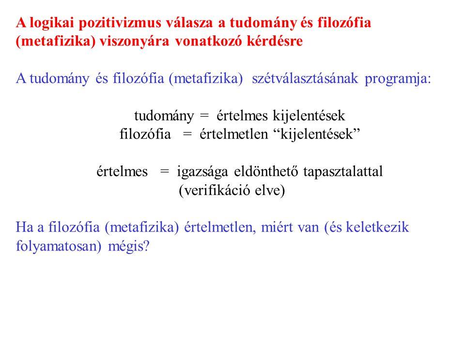 A tudomány és filozófia (metafizika) szétválasztásának programja: