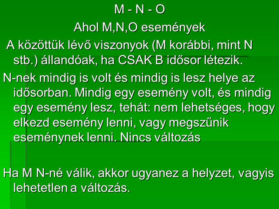 M - N - O Ahol M,N,O események. A közöttük lévő viszonyok (M korábbi, mint N stb.) állandóak, ha CSAK B idősor létezik.