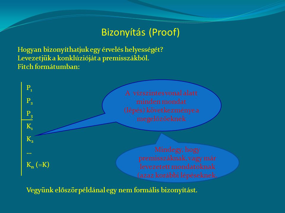 Bizonyítás (Proof) Hogyan bizonyíthatjuk egy érvelés helyességét