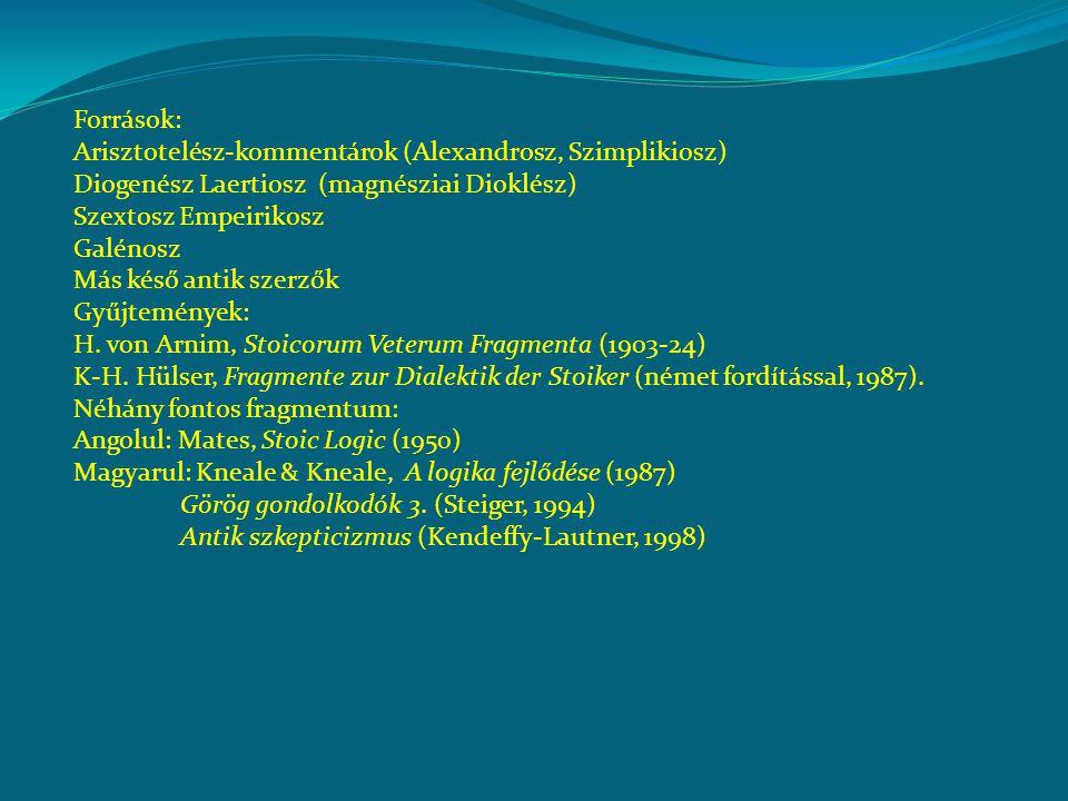 Források: Arisztotelész-kommentárok (Alexandrosz, Szimplikiosz) Diogenész Laertiosz (magnésziai Dioklész)