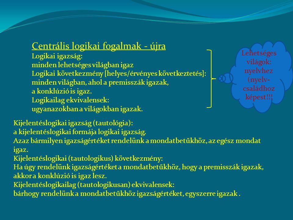 (nyelv-családhoz képest!!!
