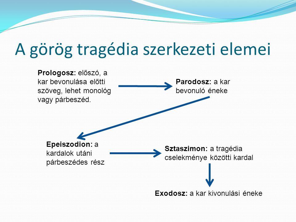 A görög tragédia szerkezeti elemei