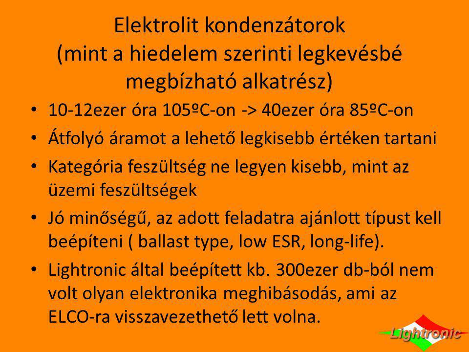 Elektrolit kondenzátorok (mint a hiedelem szerinti legkevésbé megbízható alkatrész)