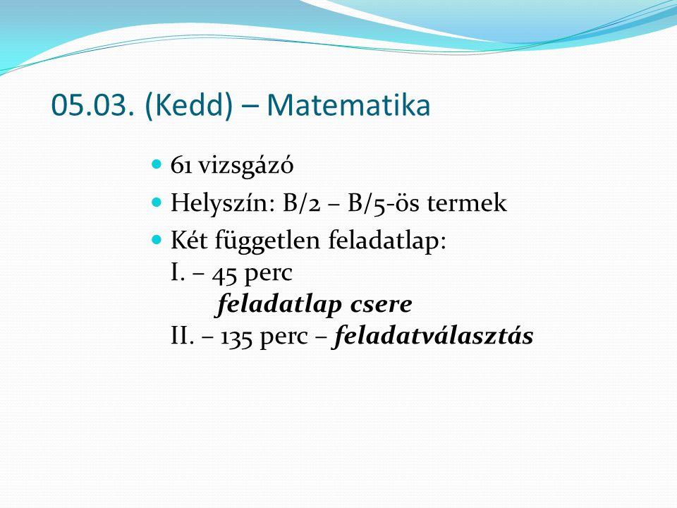 05.03. (Kedd) – Matematika 61 vizsgázó Helyszín: B/2 – B/5-ös termek