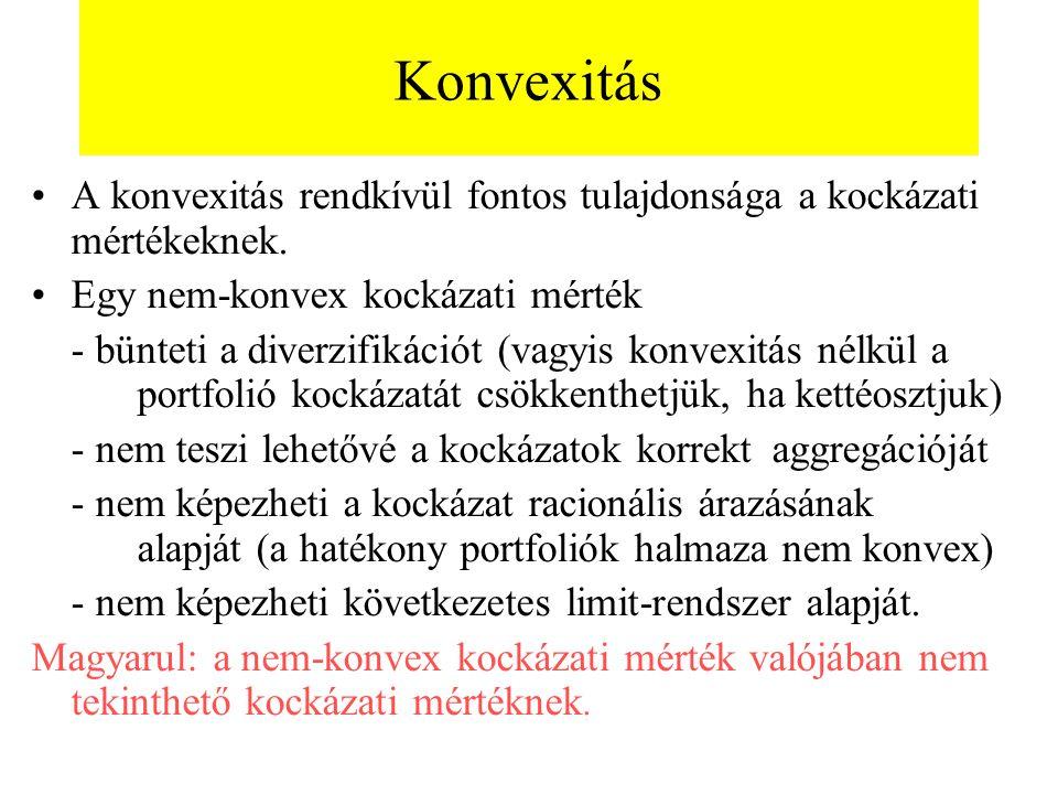 Konvexitás A konvexitás rendkívül fontos tulajdonsága a kockázati mértékeknek. Egy nem-konvex kockázati mérték.