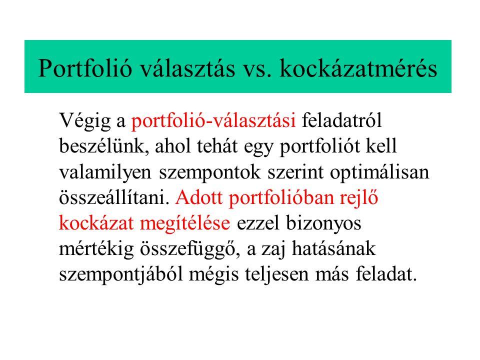 Portfolió választás vs. kockázatmérés