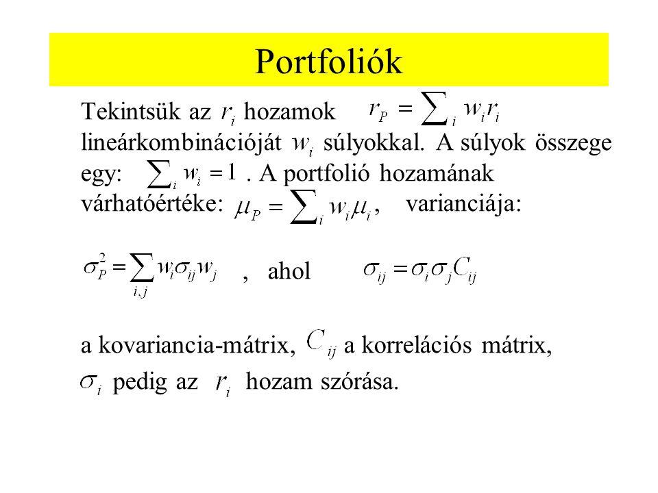 Portfoliók