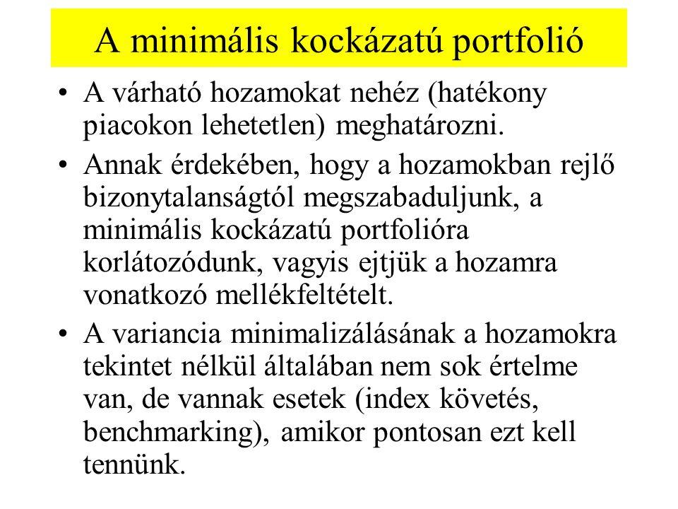 A minimális kockázatú portfolió