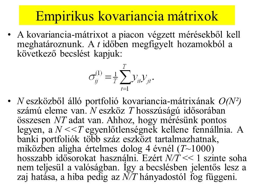 Empirikus kovariancia mátrixok