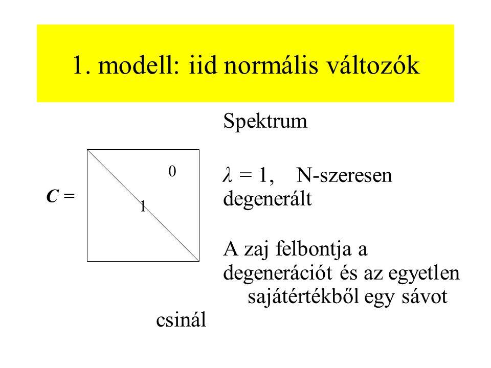 1. modell: iid normális változók