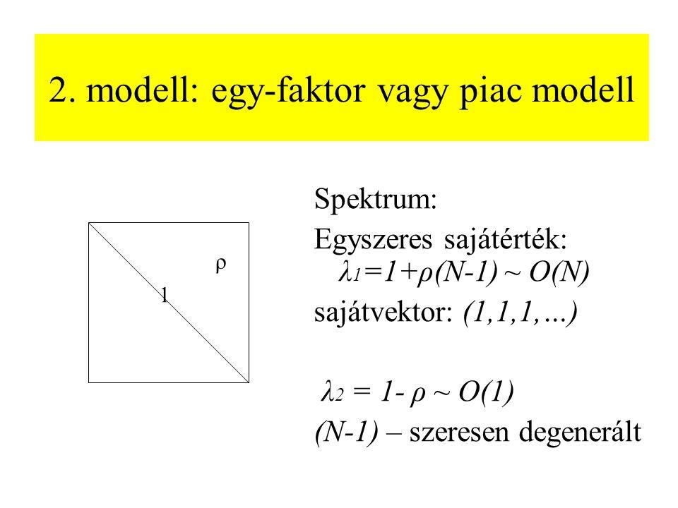 2. modell: egy-faktor vagy piac modell