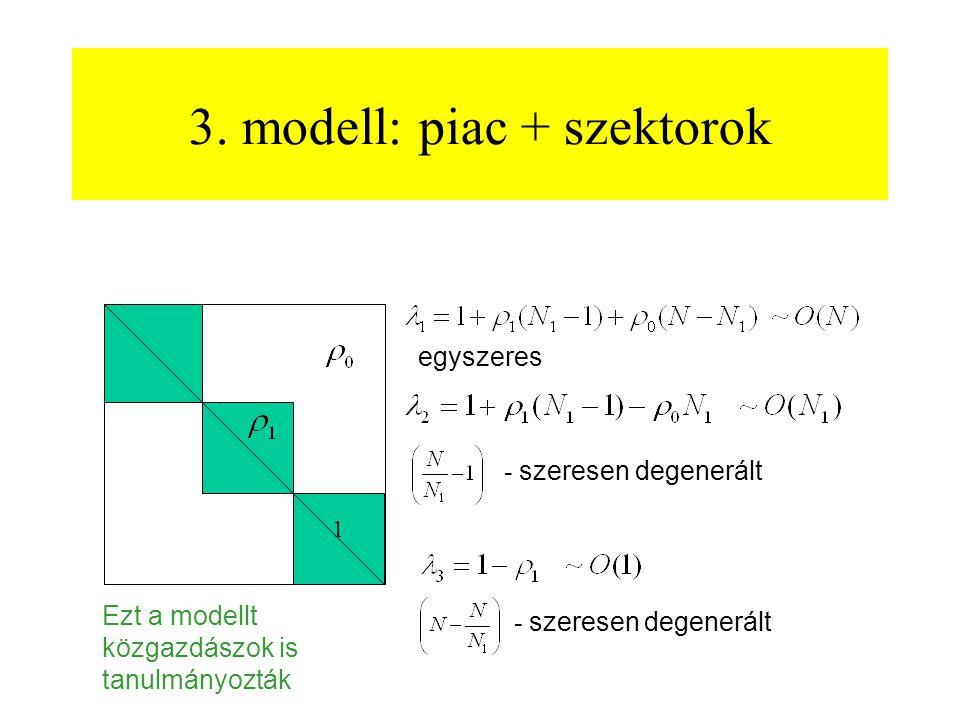 3. modell: piac + szektorok