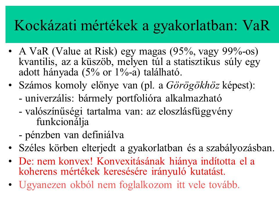 Kockázati mértékek a gyakorlatban: VaR