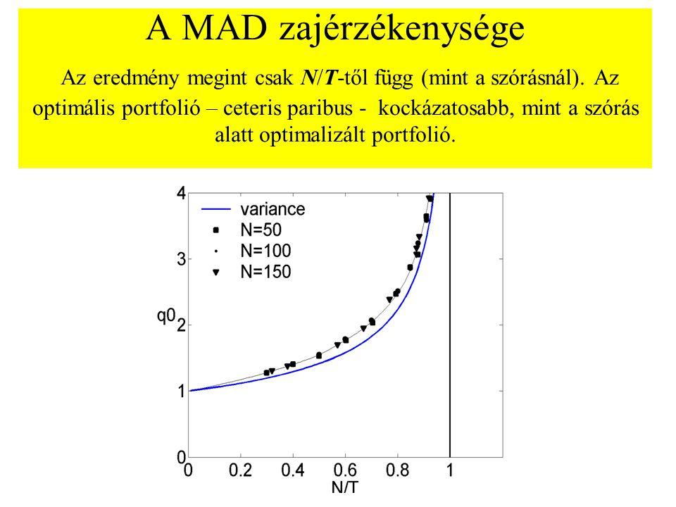 A MAD zajérzékenysége Az eredmény megint csak N/T-től függ (mint a szórásnál).