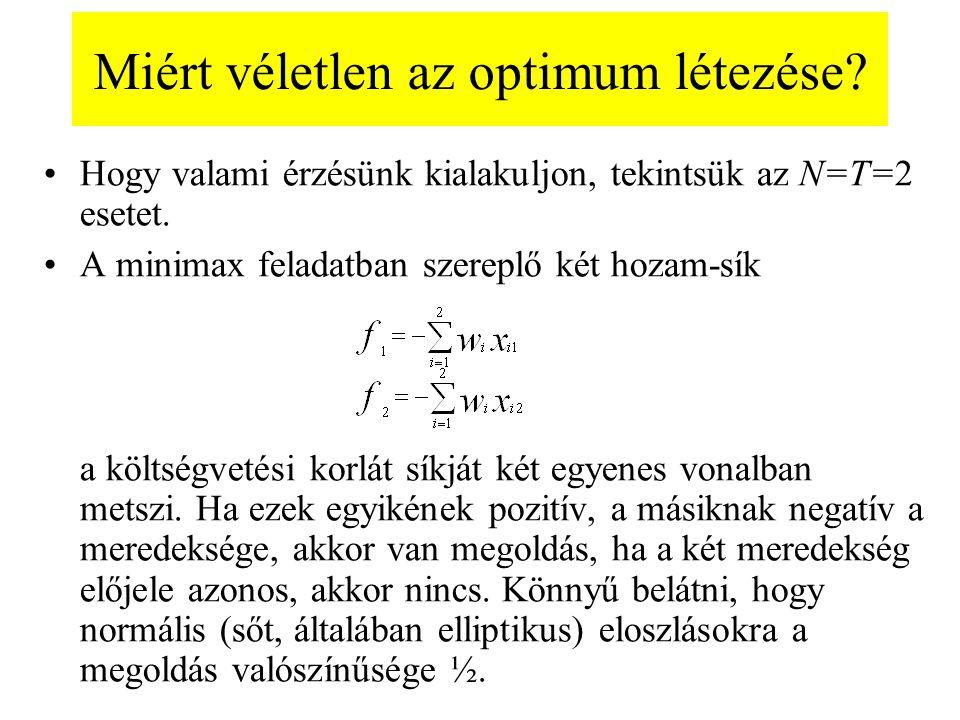 Miért véletlen az optimum létezése