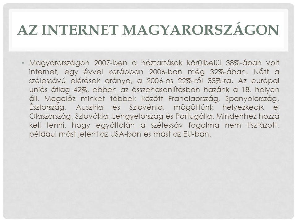 Az internet Magyarországon