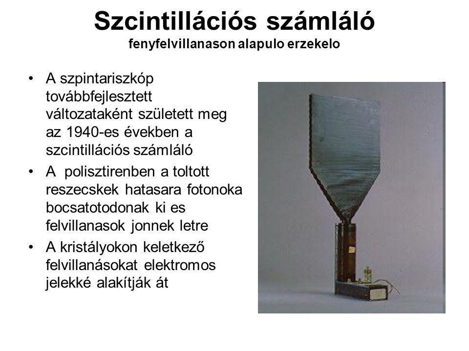 Szcintillációs számláló fenyfelvillanason alapulo erzekelo