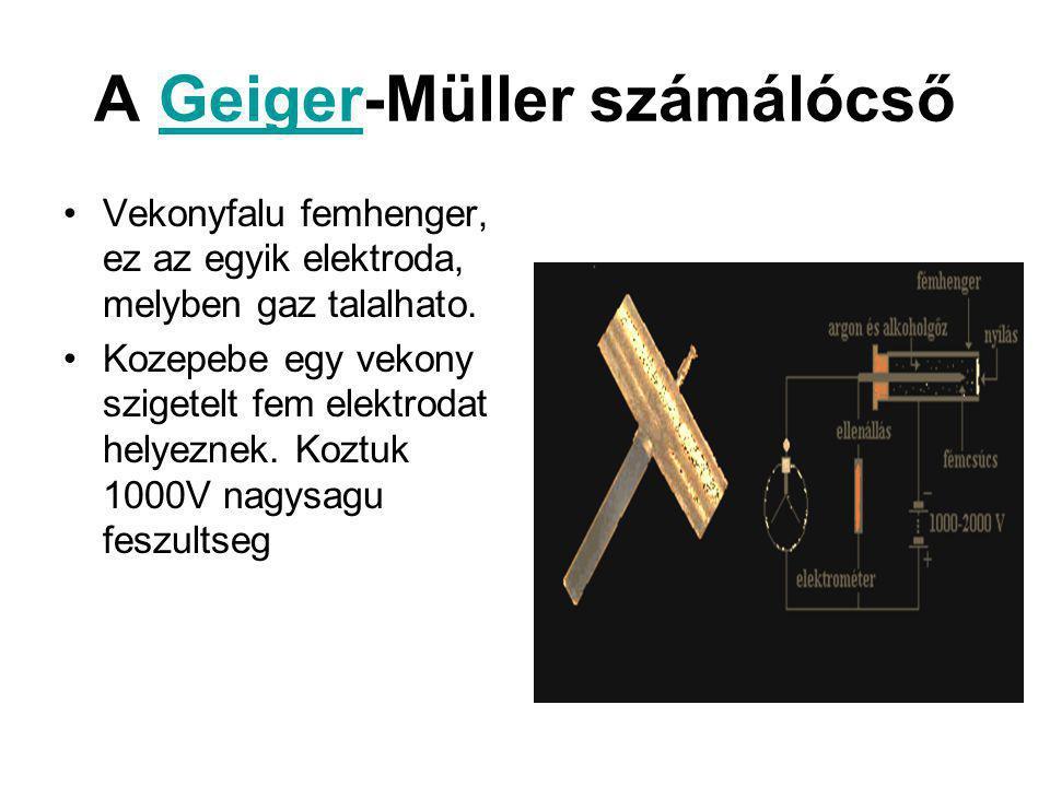 A Geiger-Müller számálócső