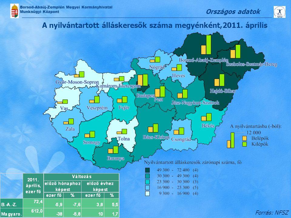 A nyilvántartott álláskeresők száma megyénként,2011. április