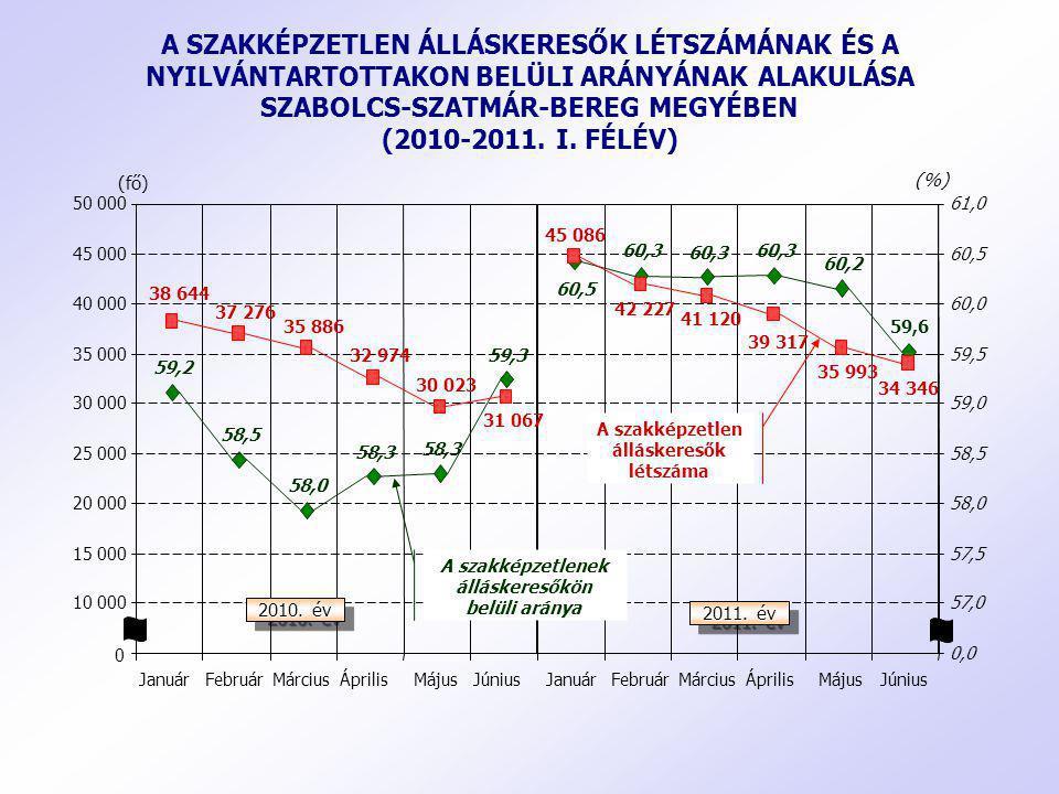 SZABOLCS-SZATMÁR-BEREG MEGYÉBEN