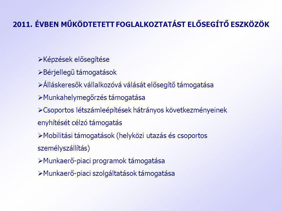 2011. ÉVBEN MŰKÖDTETETT FOGLALKOZTATÁST ELŐSEGÍTŐ ESZKÖZÖK