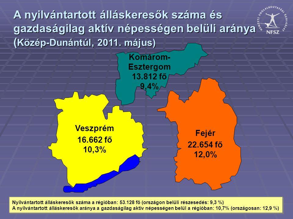 A nyilvántartott álláskeresők száma és gazdaságilag aktív népességen belüli aránya (Közép-Dunántúl, 2011. május)
