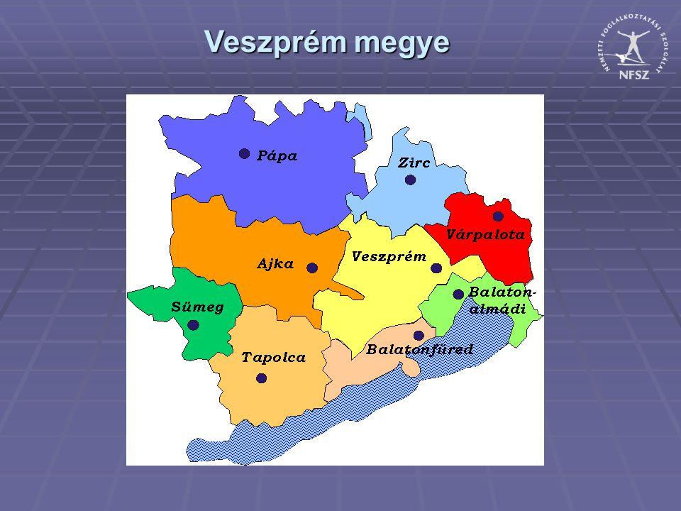 Veszprém megye